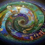 Multidimensionalidad: El final puede ser cambiado